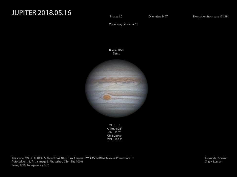 Юпитер 15 мая 2018