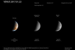 Венера 22 января 2017
